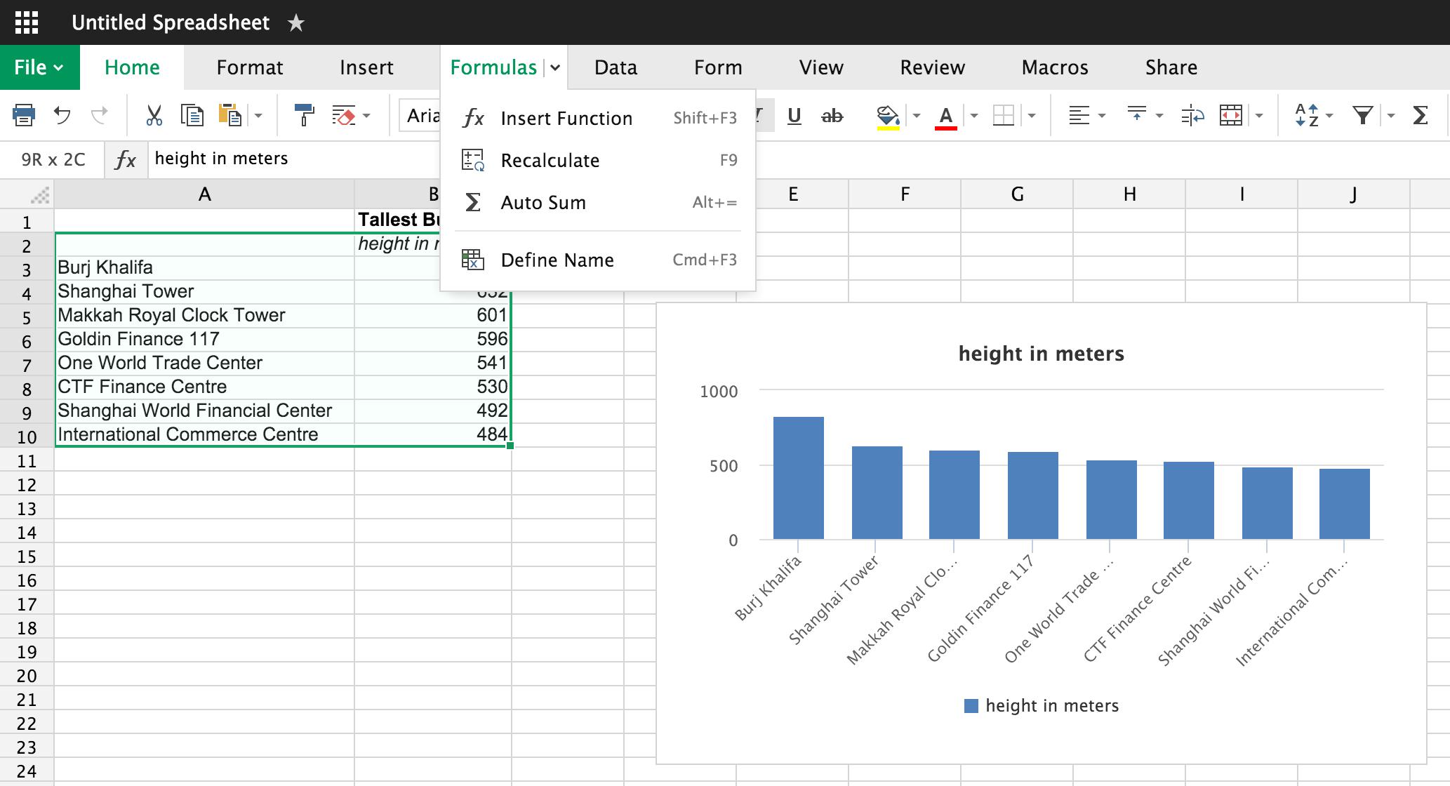 google docs gantt chart