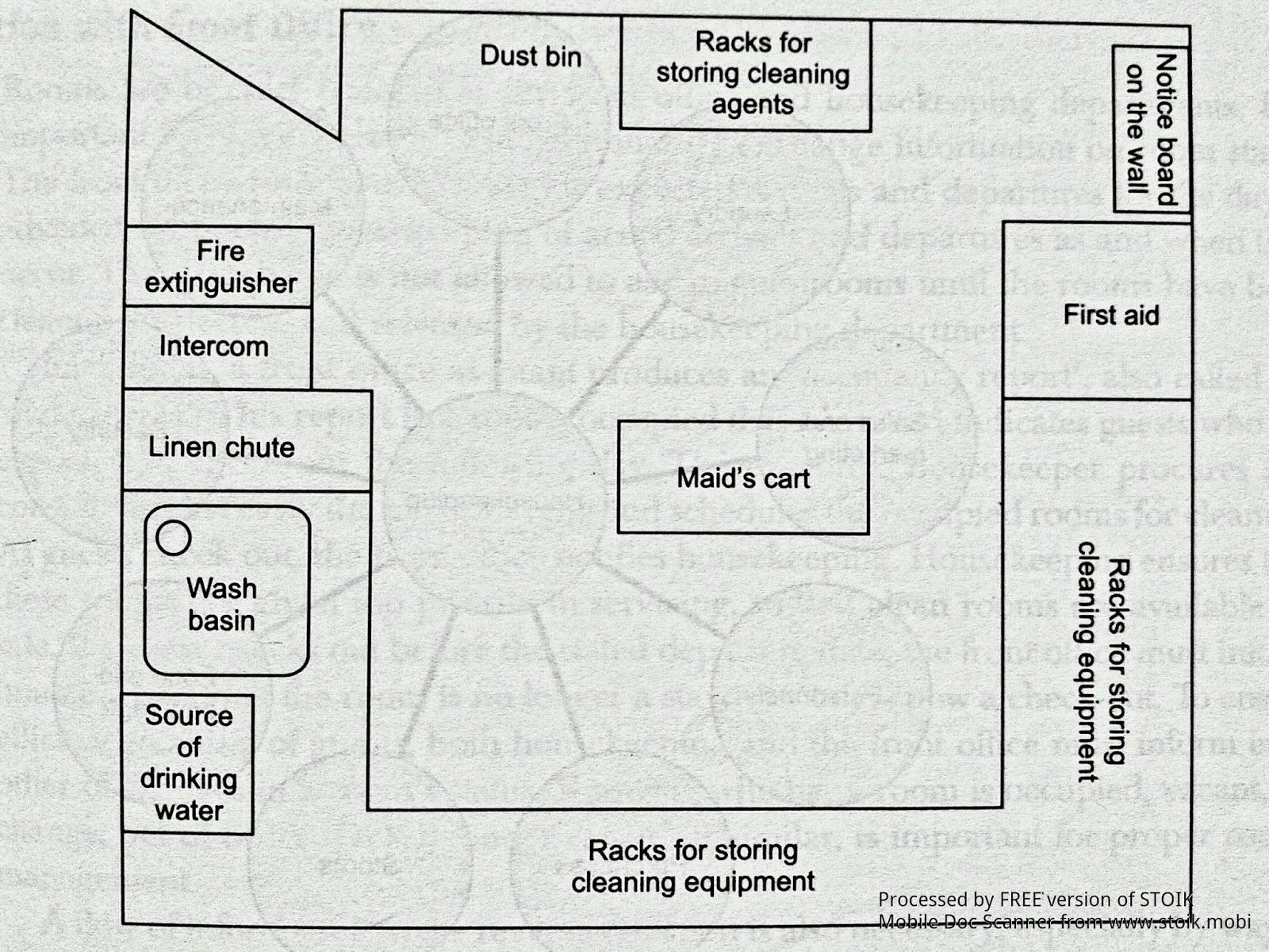 housekeeping inventory format free