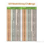 52 week savings plan spreadsheet south africa