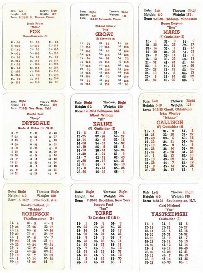 baseball stats sheets printable