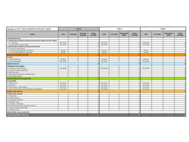 budget spreadsheet apple