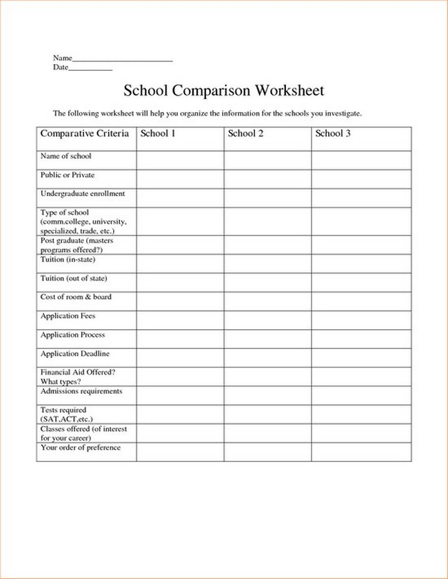 college comparison spreadsheets