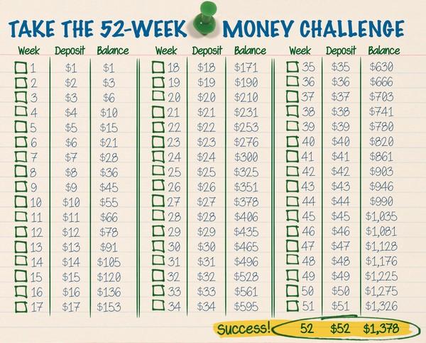savings plan spreadsheet template