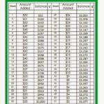weekly savings plan spreadsheet