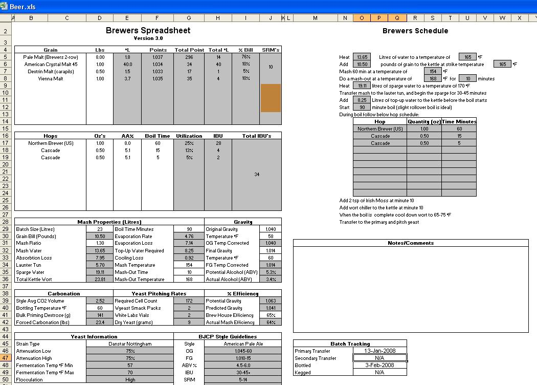 Beer Making Spreadsheet
