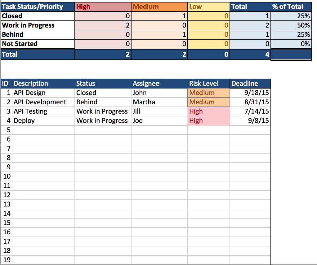 Client Prospect Tracking Spreadsheet