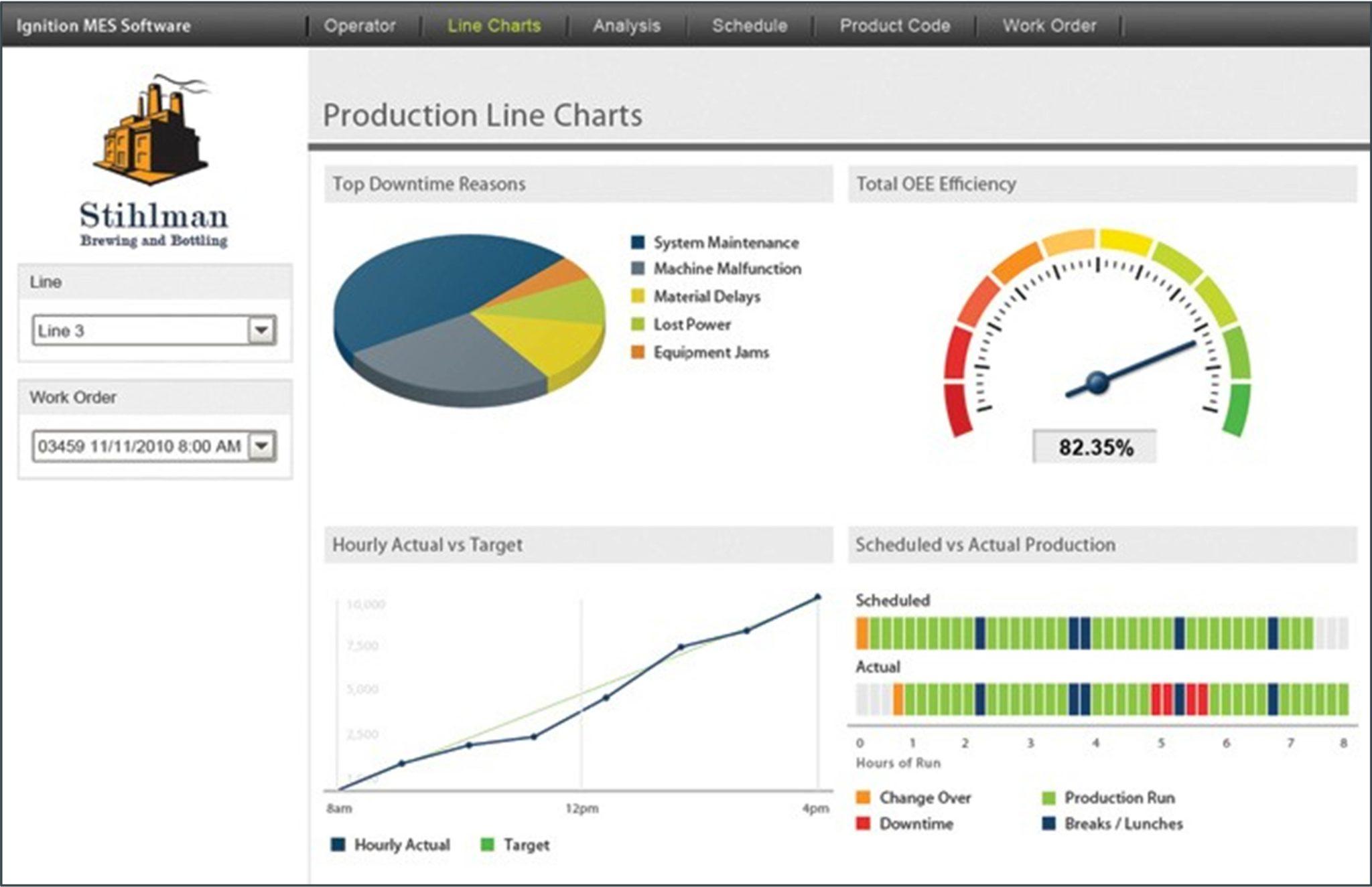 Downtime Tracking Sheet Pathfinder