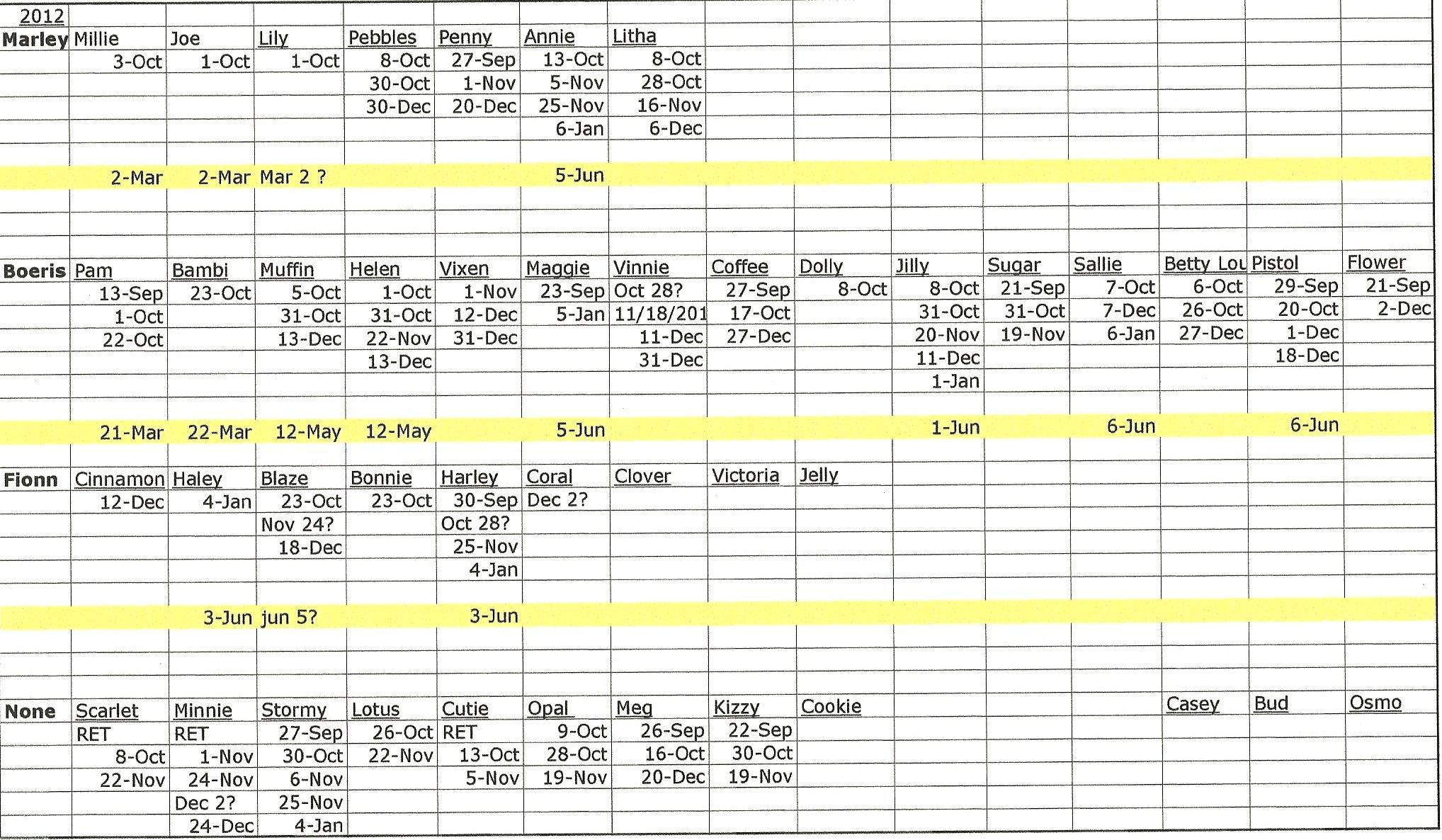Genealogy Chart Templates