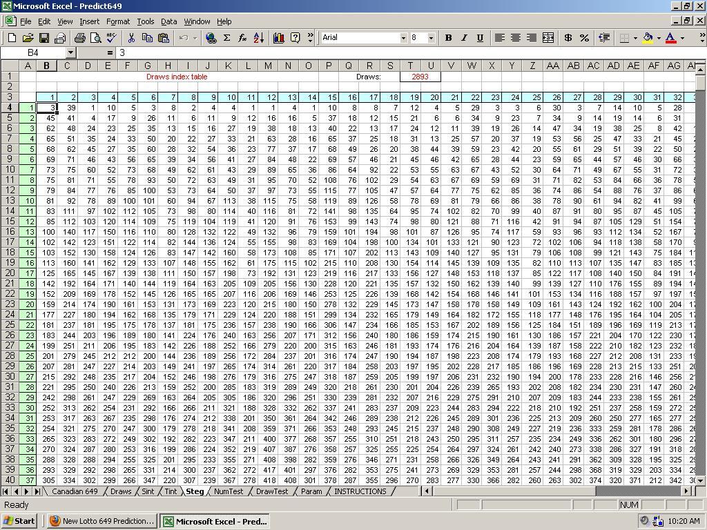 Powerball Spreadsheet