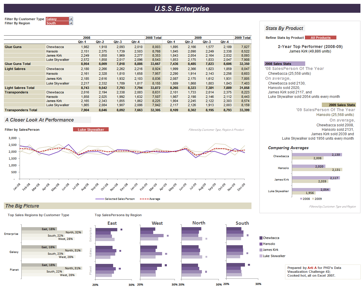 Real Estate Client Tracking Spreadsheet