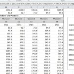 Sales Tracking Spreadsheet Xls And Tracking Spreadsheet For Tasks