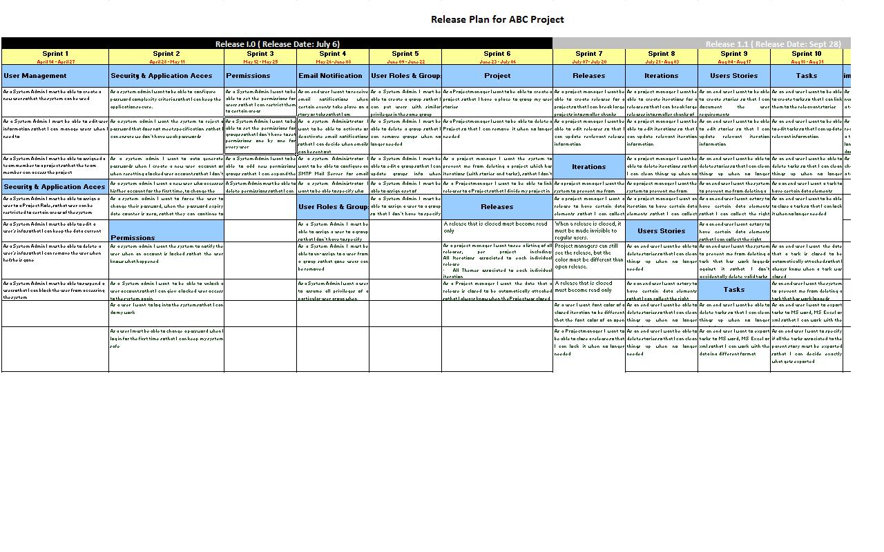 Scrum Product Backlog Template Free