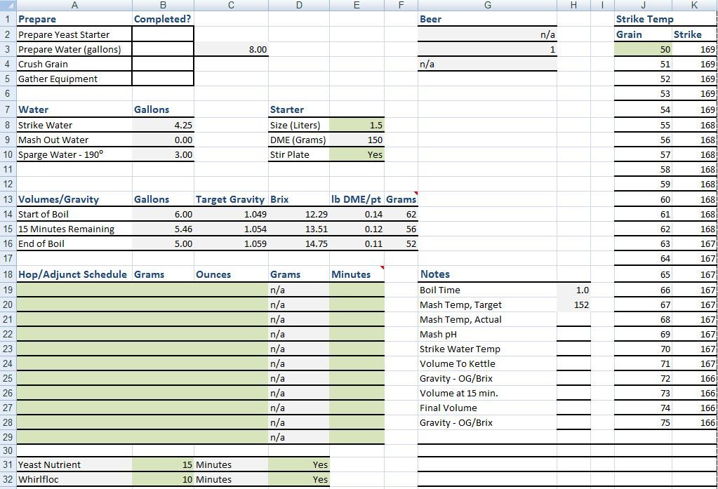 Spreadsheet For Brewing Beer