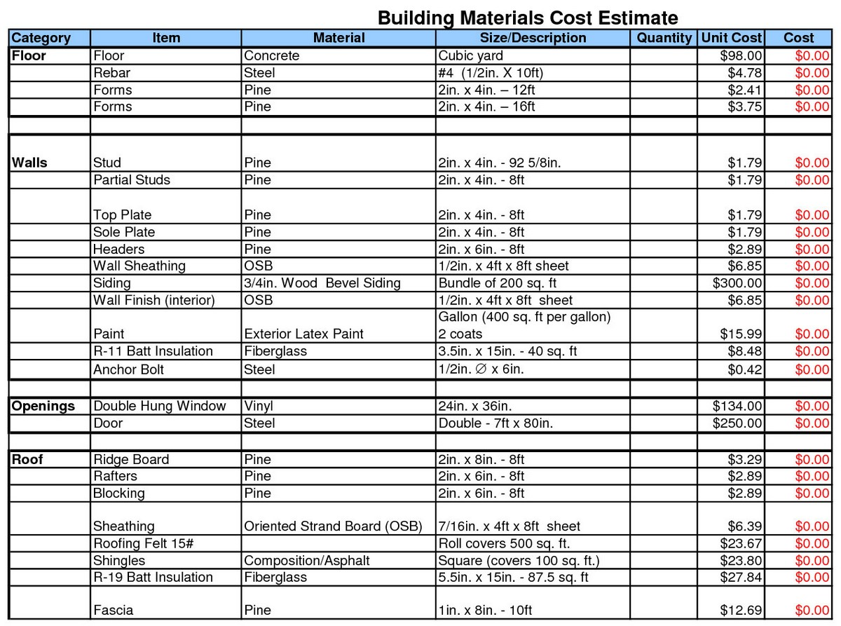 Spreadsheet For Estimating Construction Costs