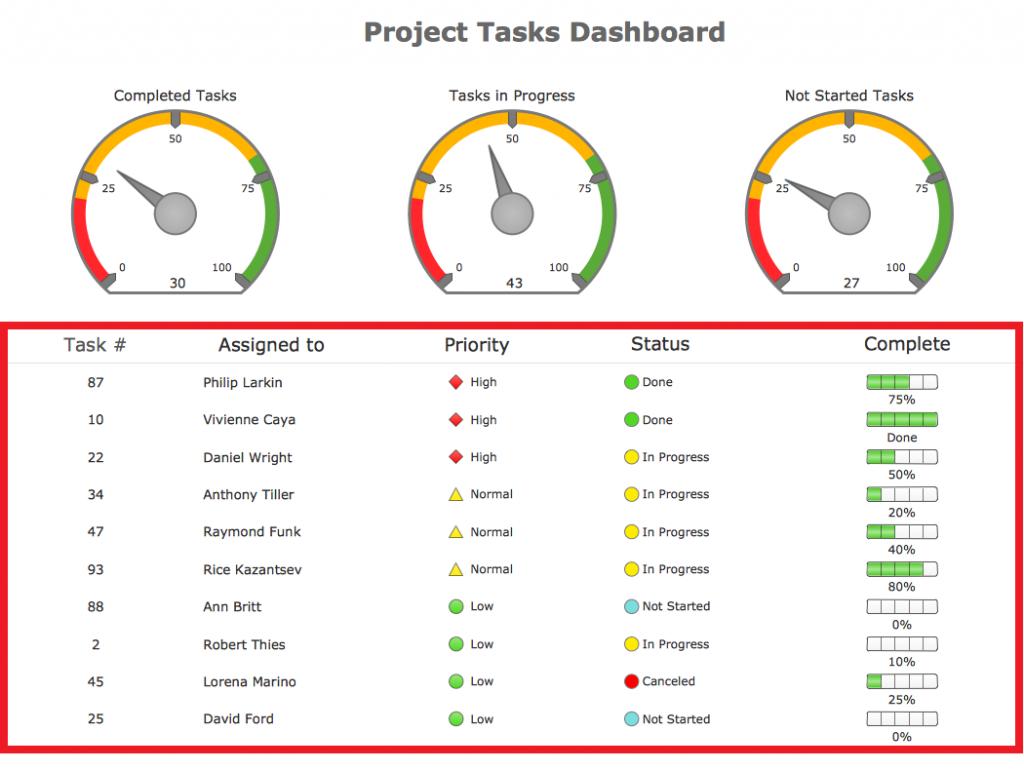 Task Manager Spreadsheet