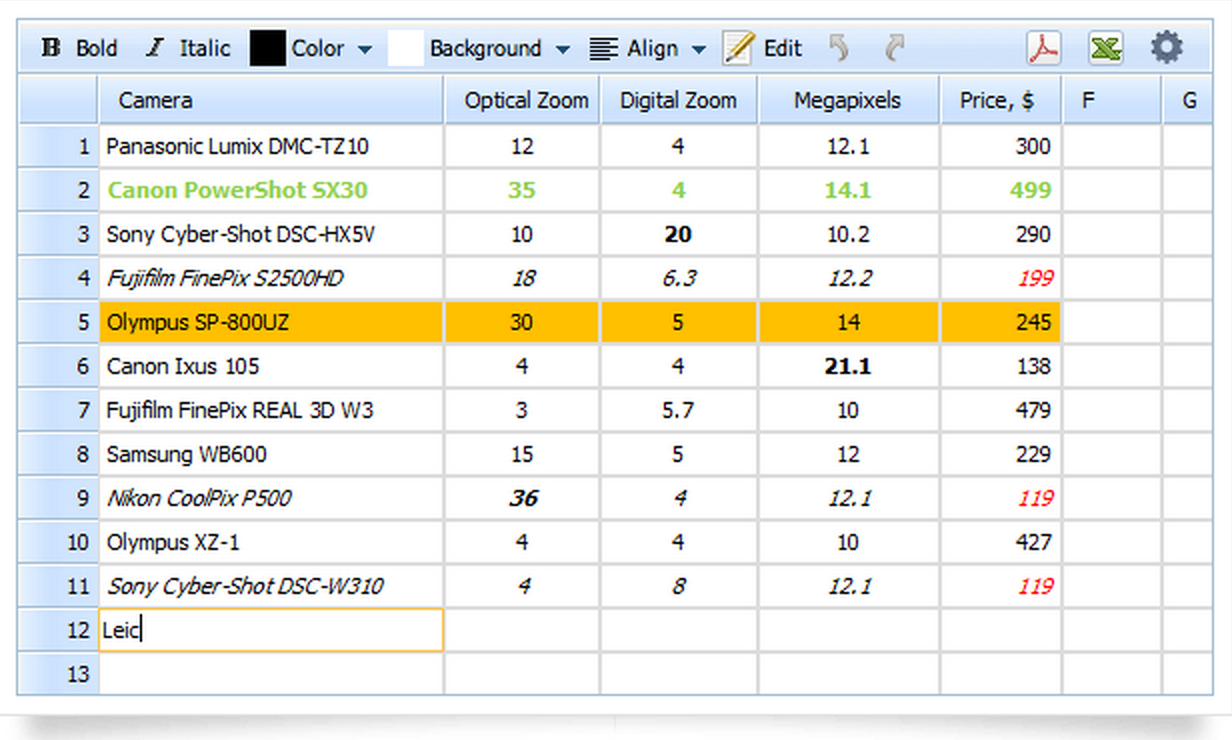 Advanced Features Of Excel 2007