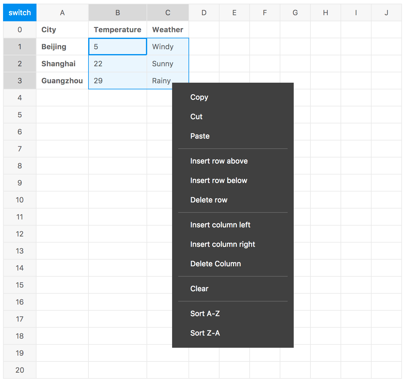 Application Areas Of A Spreadsheet