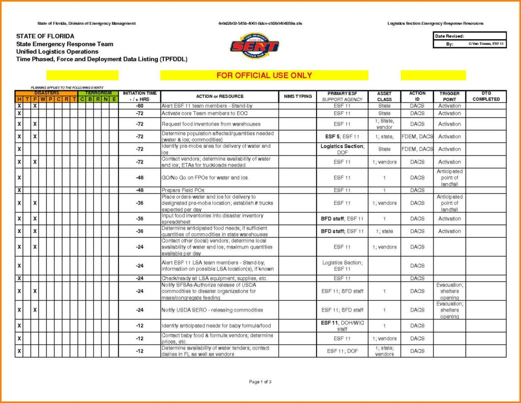 Bar Inventory Spreadsheet Download