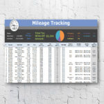 Business Mileage And Business Mileage Deduction