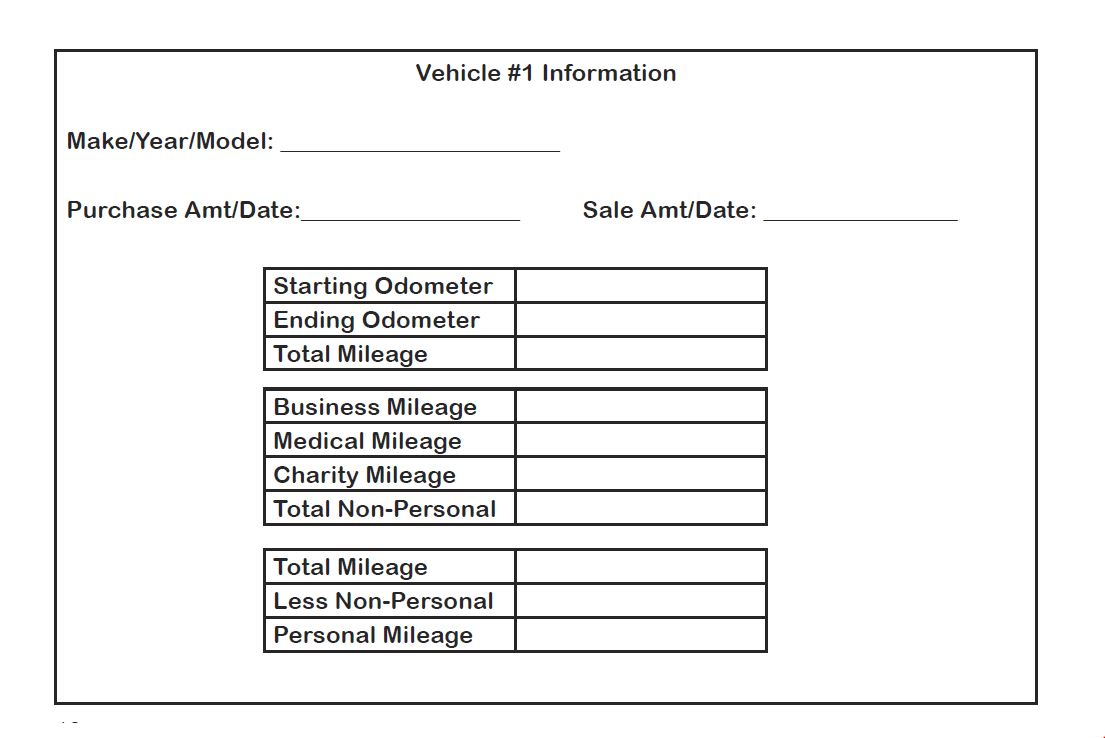 Business Mileage Calculator And Business Mileage Allowance
