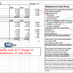 Cash Flow Forecast Spreadsheet And Cash Flow Forecast Template Excel