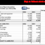 Cash Flow Forecast Worksheet And Cash Flow Forecast Worksheet Gcse