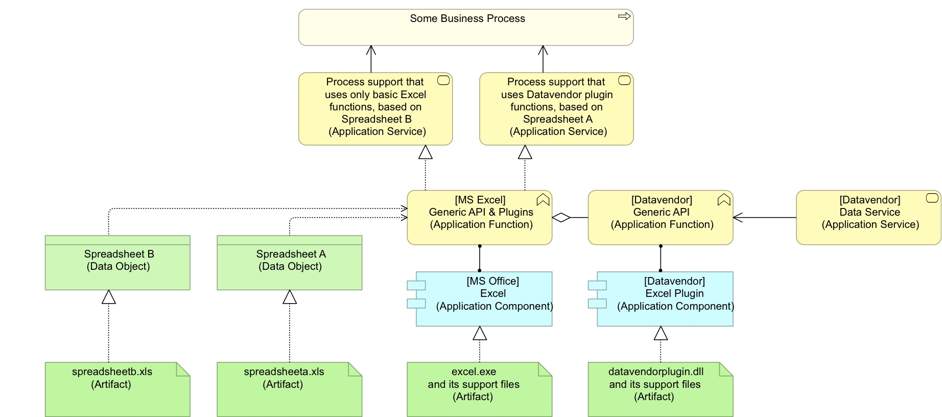 Components Of Ms Excel 2010