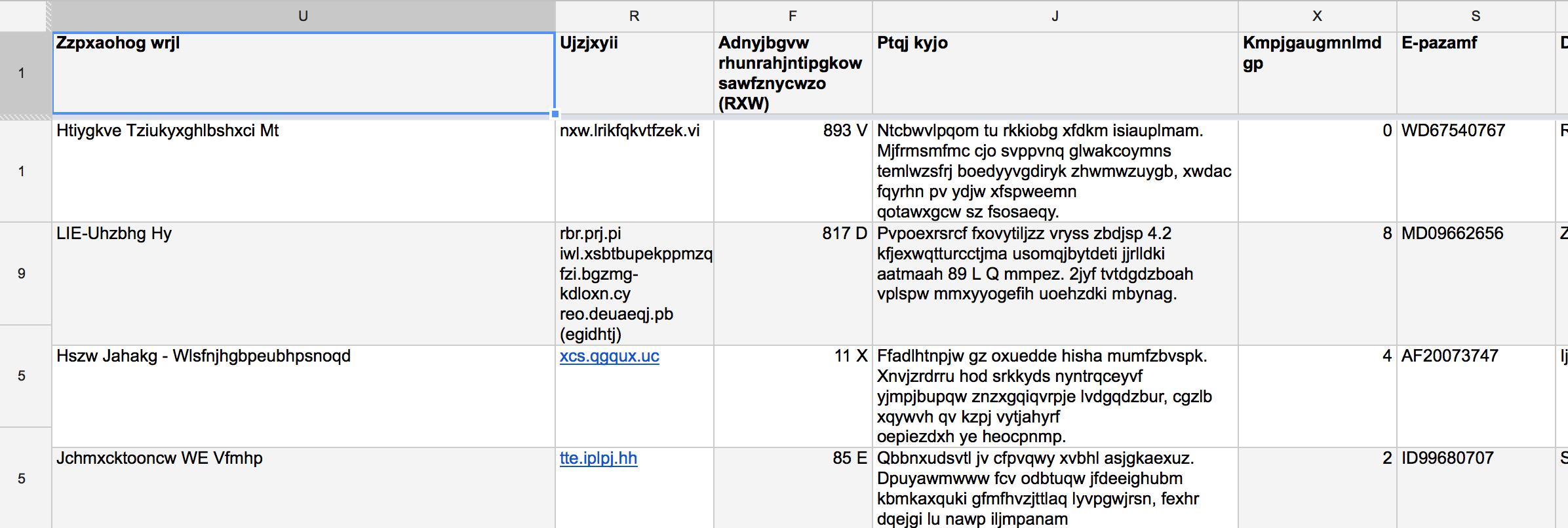 Data Analysis Google Sheet