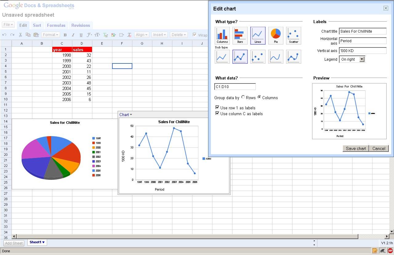 Data Analysis On Google Sheets