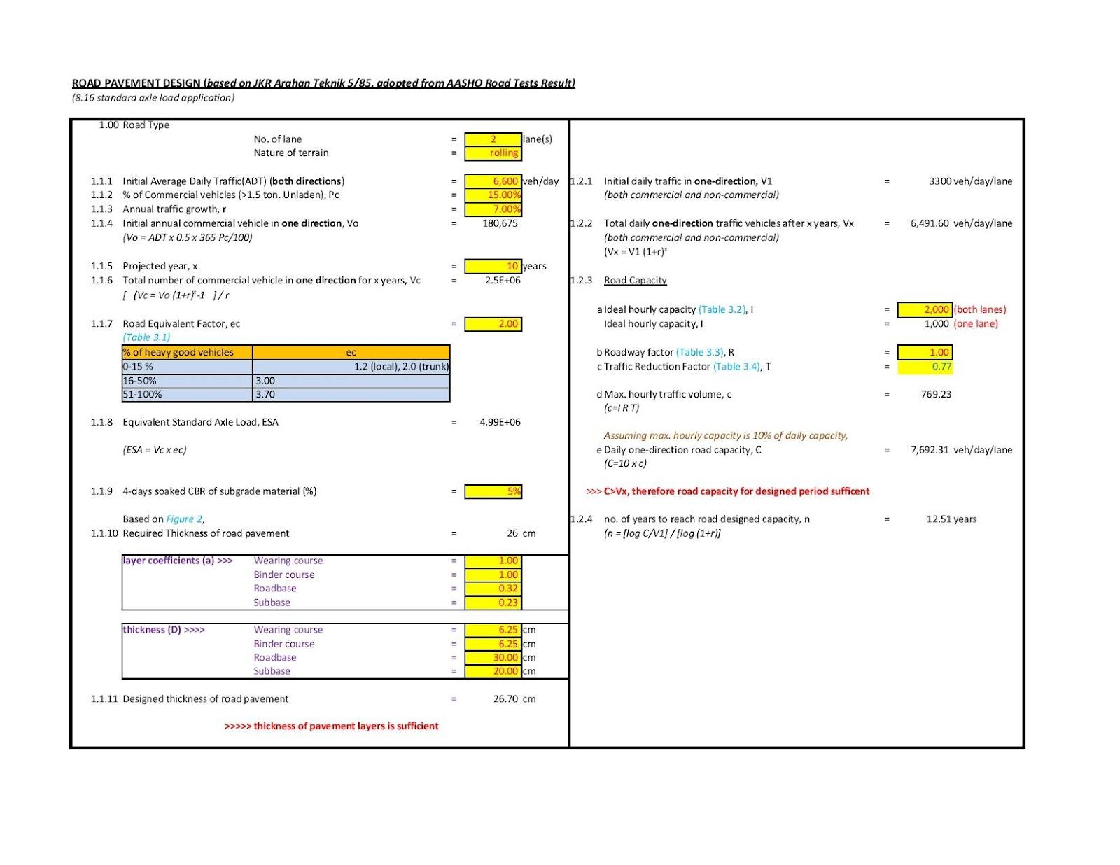 Design Excel Spreadsheet Examples