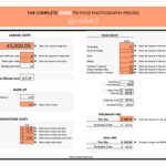 Disney Food Cost Calculator and Food Waste Management Cost Calculator