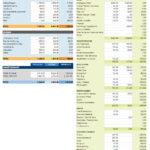 Download Information Technology Budget Spreadsheet