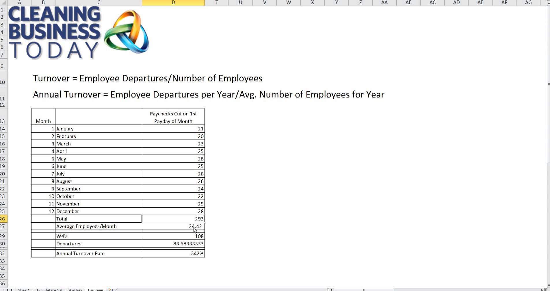 Employee Turnover Template Excel