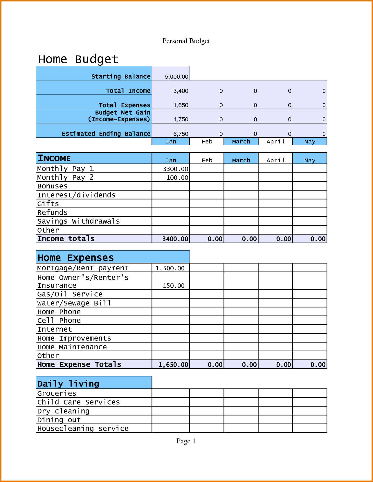 Examples Of Business Budgets Spreadsheets