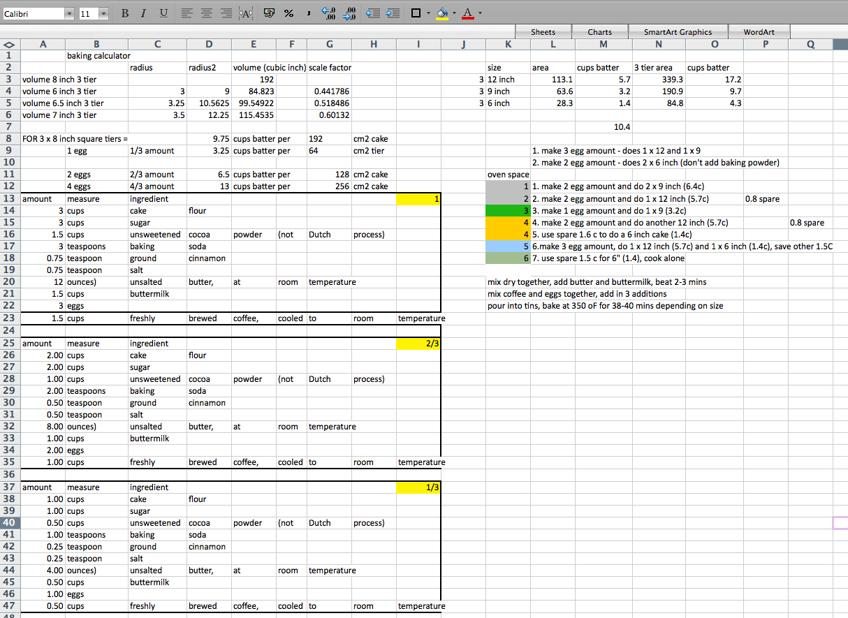 Food Cost Calculator For Road Trip and Recipe Cost Calculator Online