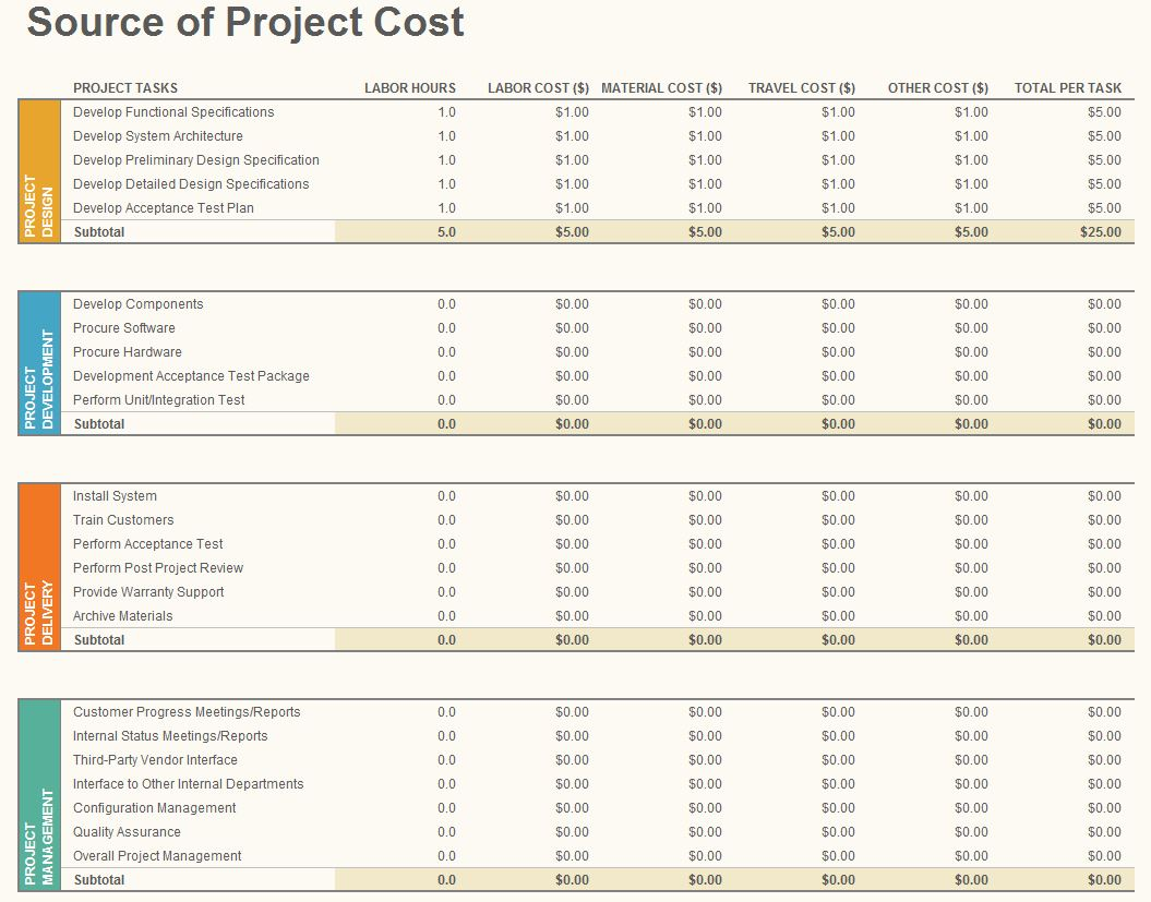 Free Financial Planning Spreadsheet