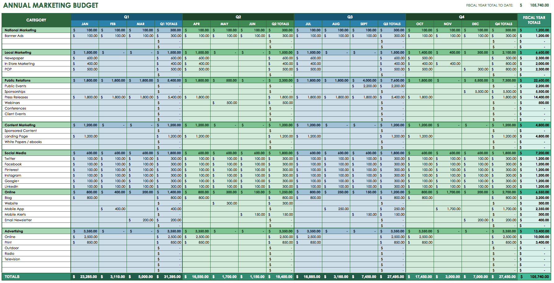 Free Online Budget Calculator Spreadsheet
