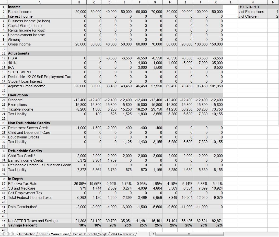 Fundamental Analysis Of Stocks Xls