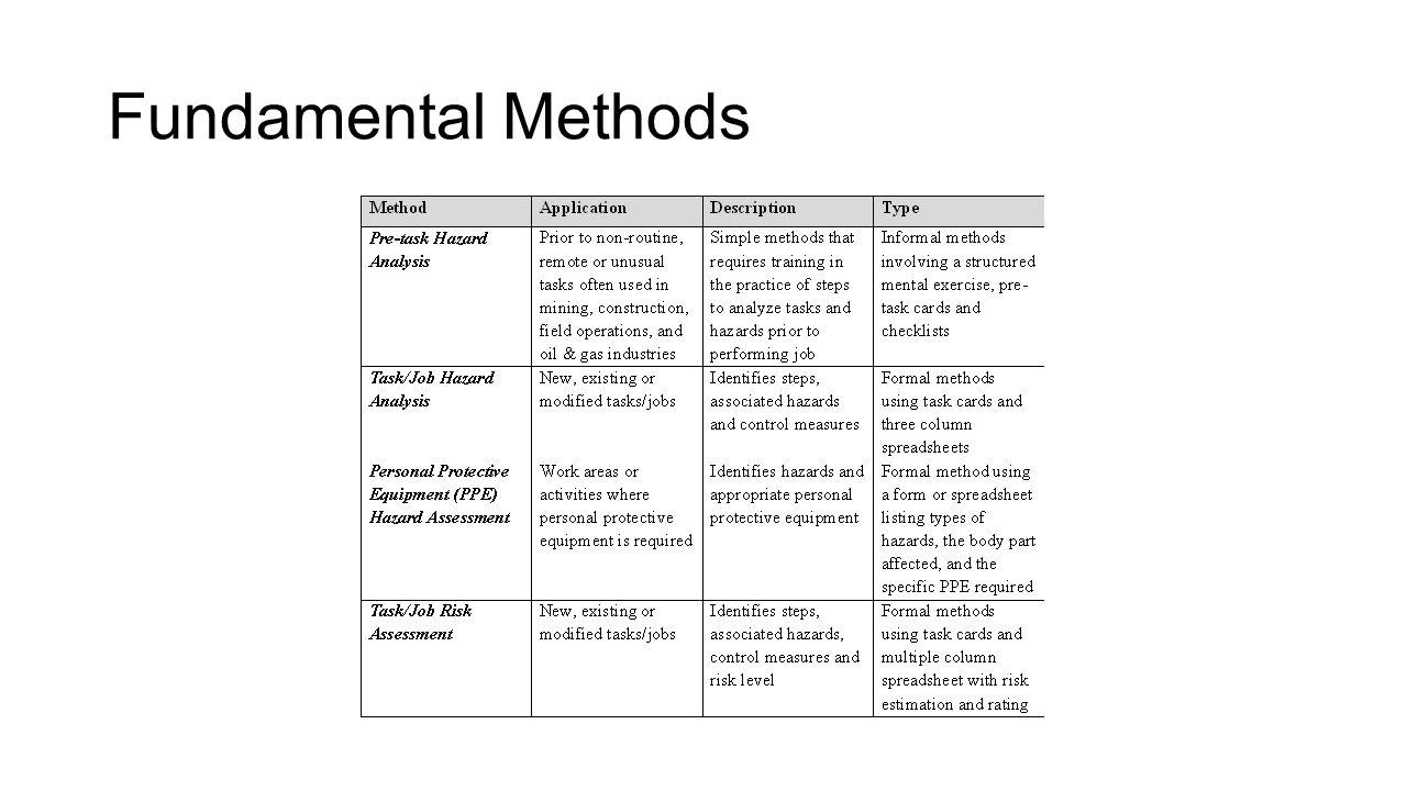 Fundamental Analysis Spreadsheet Free