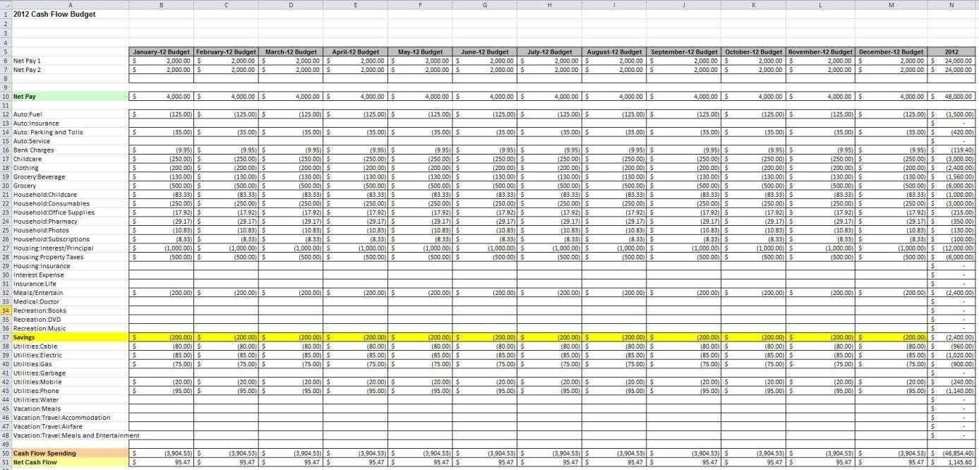 Household Cash Flow Spreadsheet