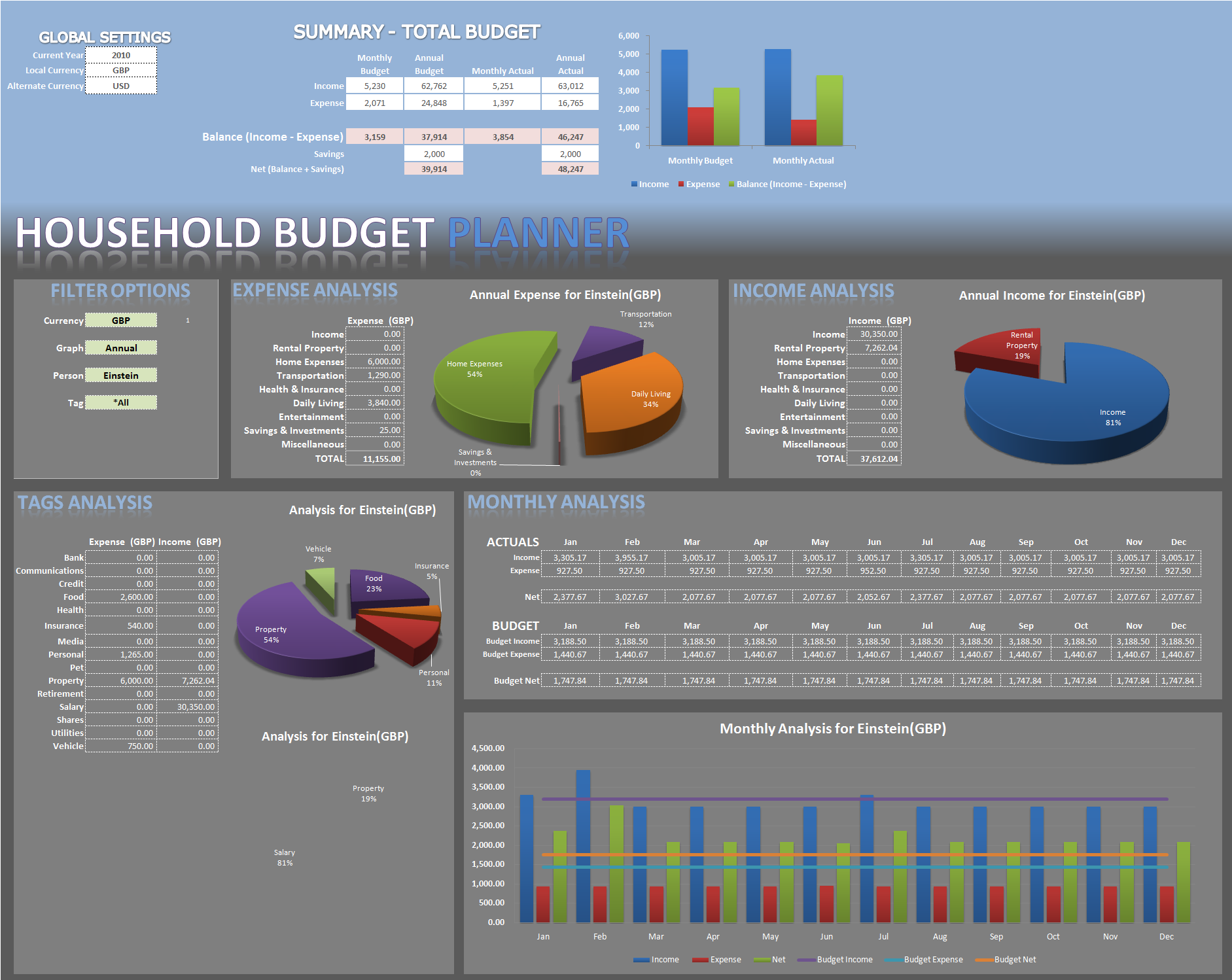 How To Make An Excel Spreadsheet For Monthly Budget