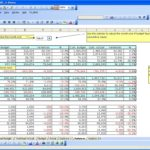 Information Technology Budget Examples