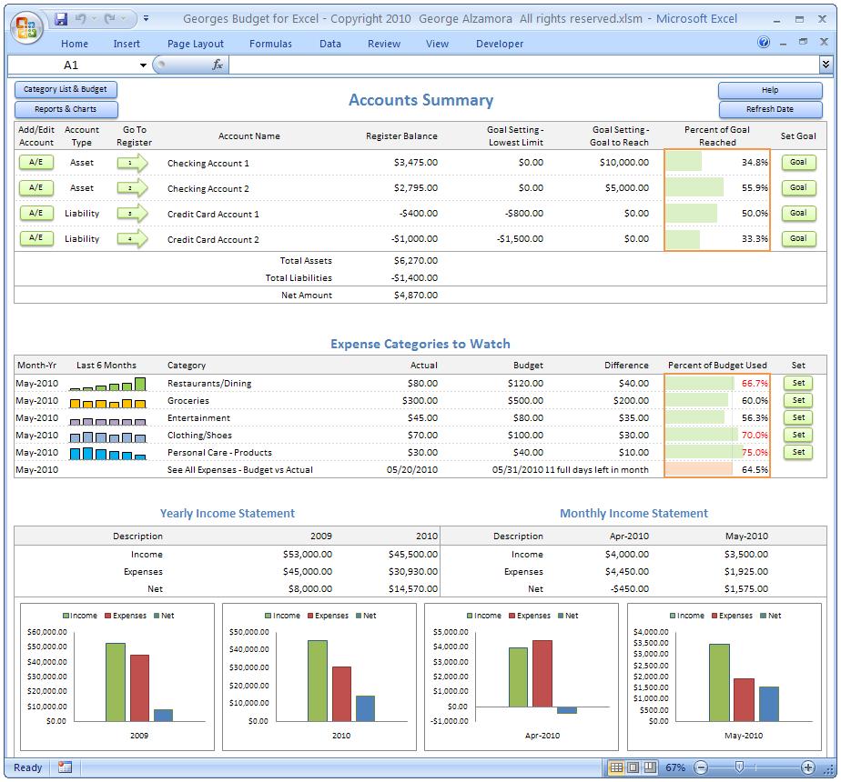 Information Technology Budget Sample