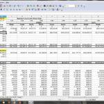Information Technology Budget Spreadsheet
