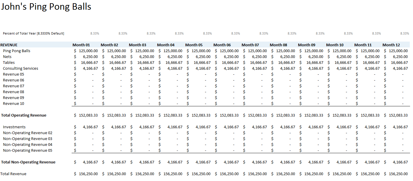 Information Technology Budget Template Excel