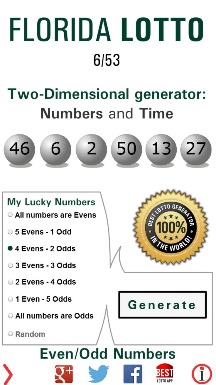 Lottery Syndicate Excel Spreadsheet Template