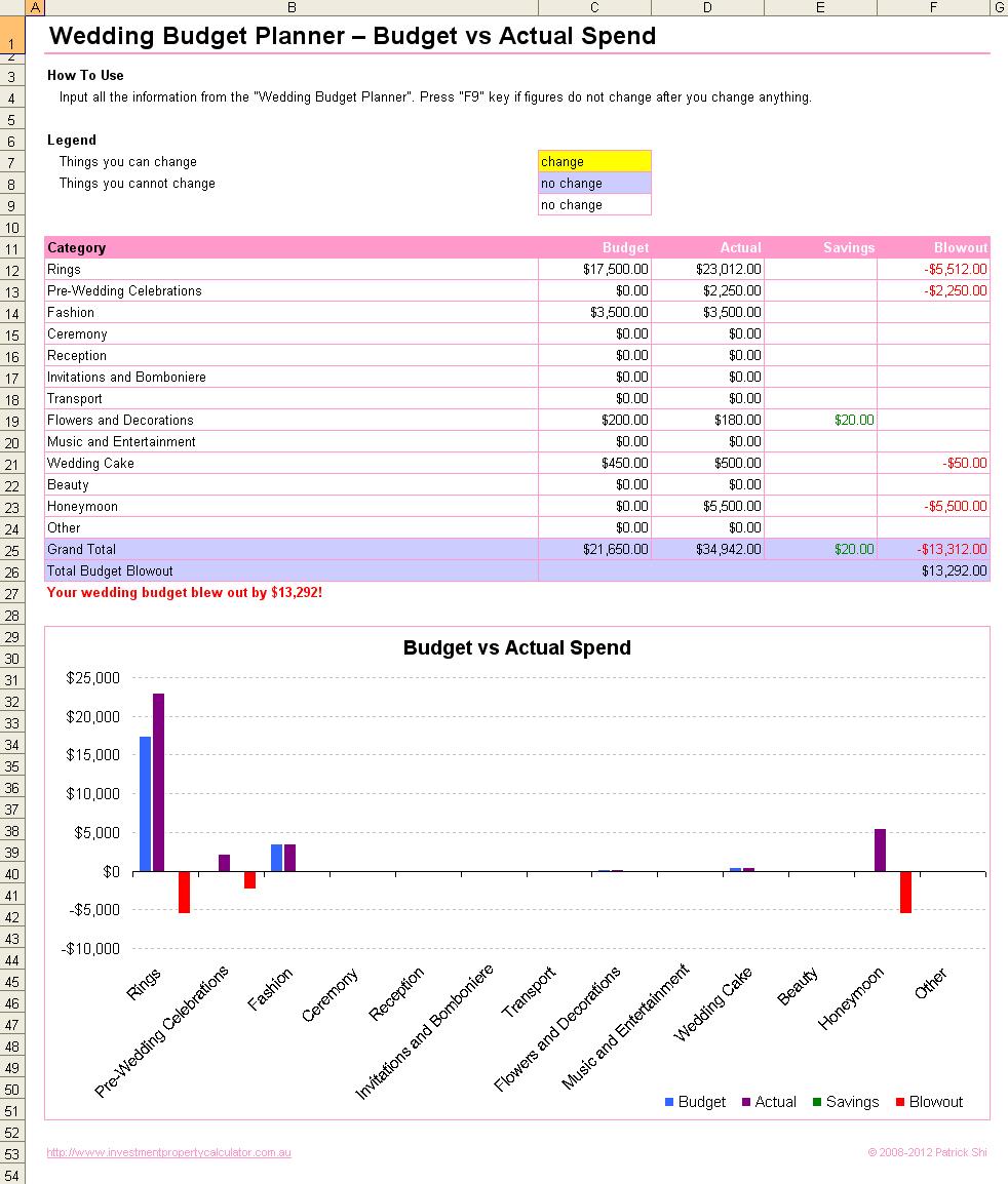 Online Personal Budget Calculator