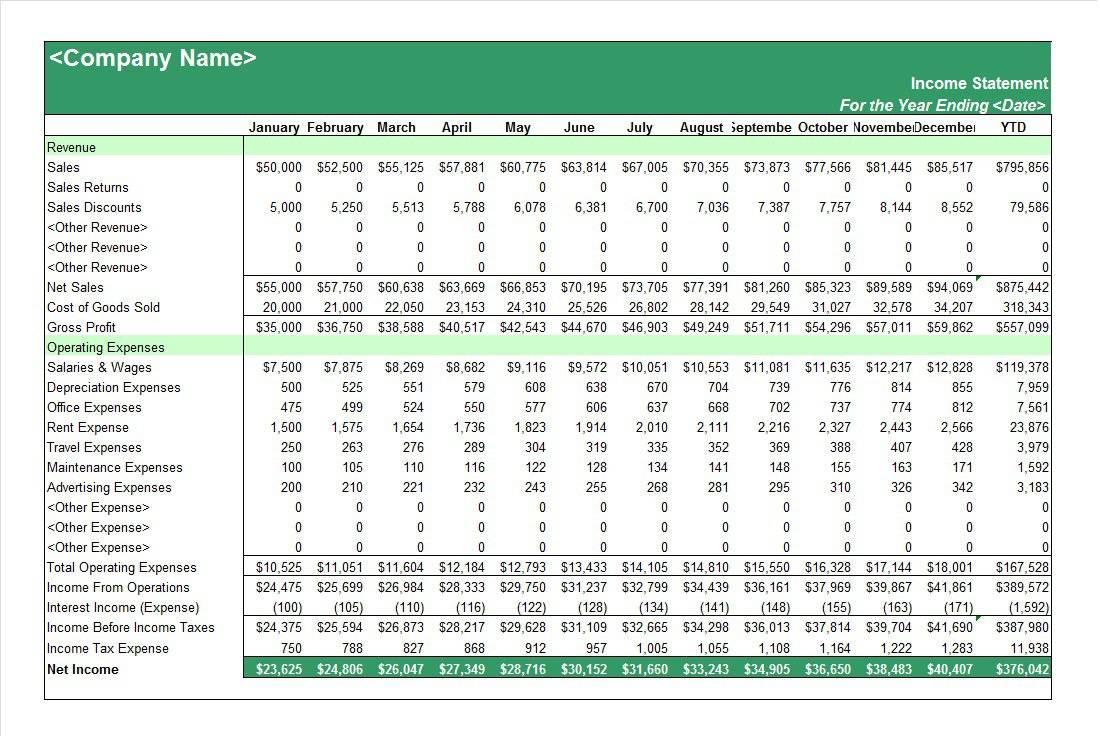 Rental Property Investment Spreadsheet