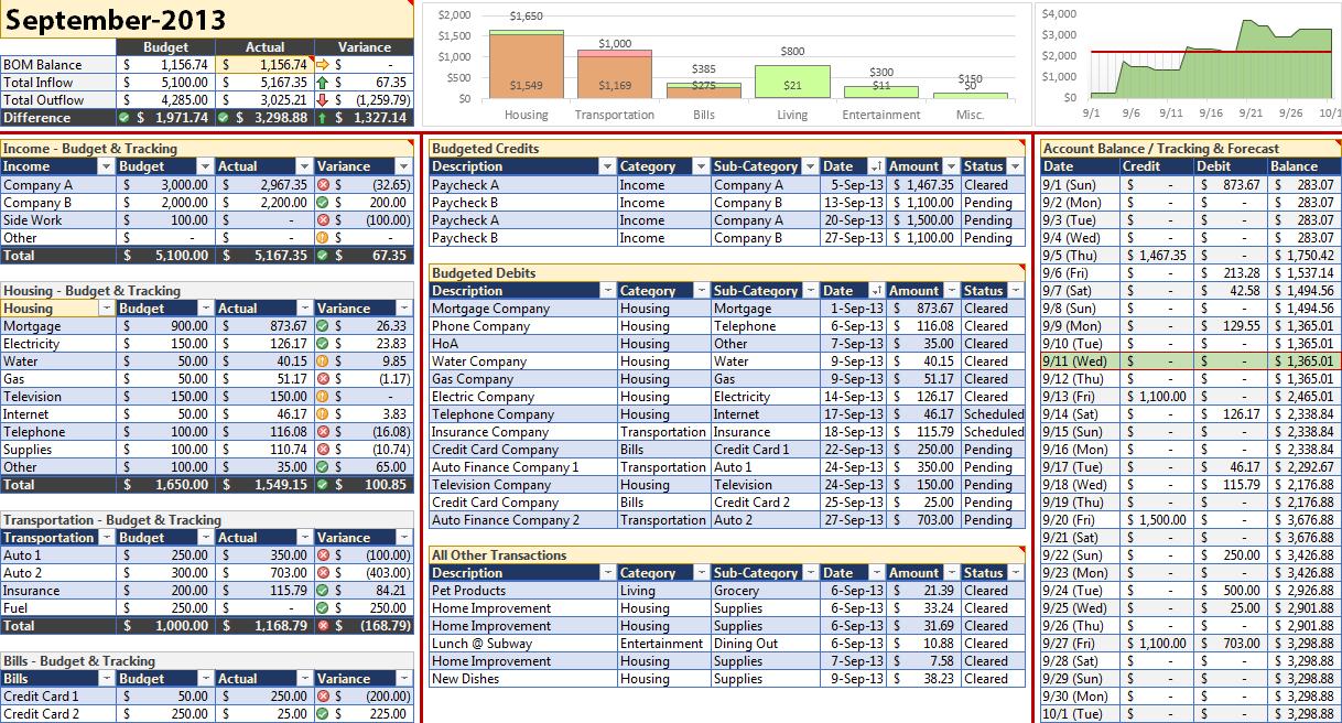 Sales Excel Spreadsheet Templates