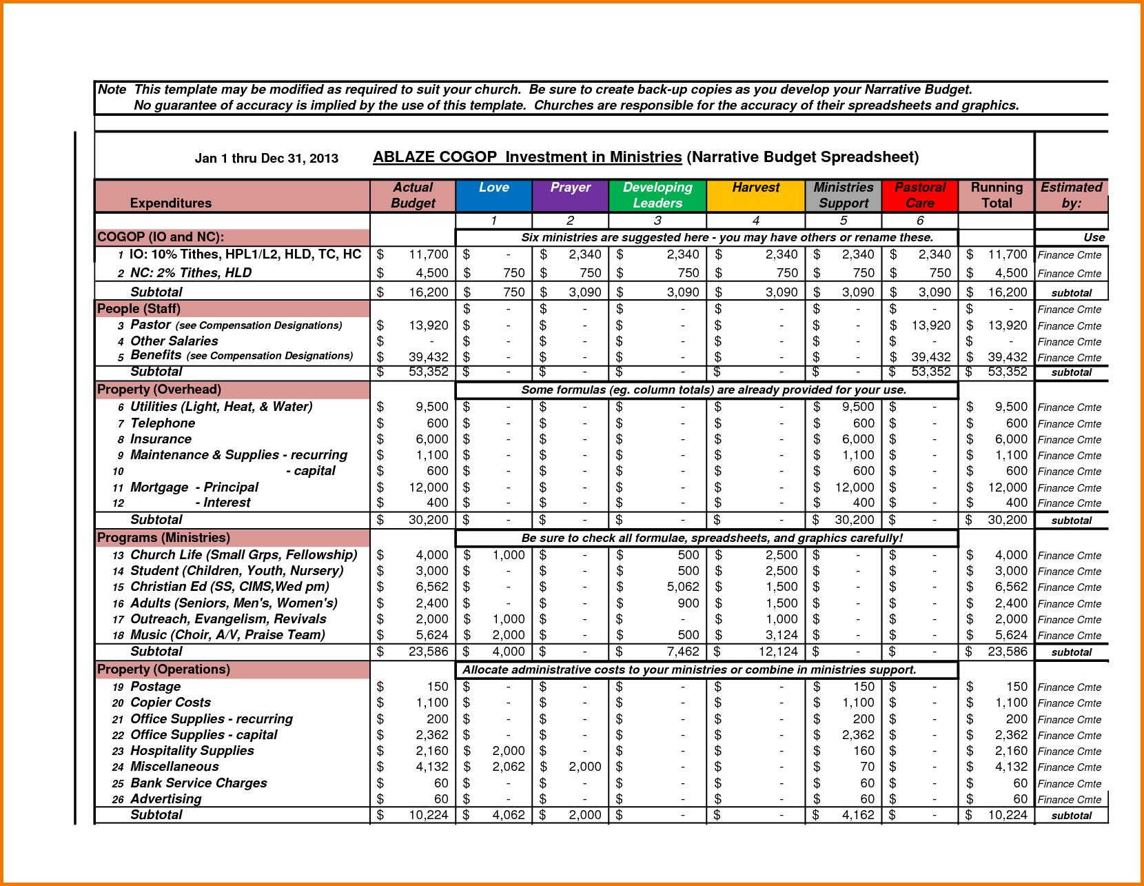 Sample Budget Spreadsheet Template